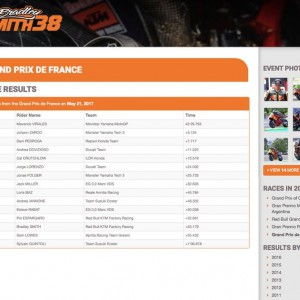Grand Prix of France 2017 Results