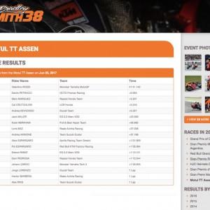 Motul TT Assen 2017 Results