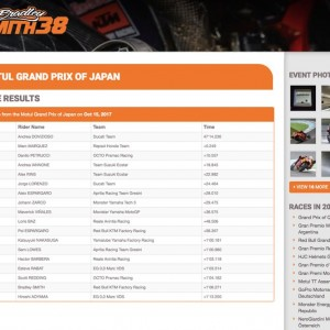 Motul Grand Prix of Japan 2017 Results