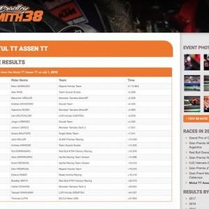 Motul TT Assen 2018 Results