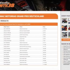 Pramac Motorrad Grand Prix Deutschland 2018 Results