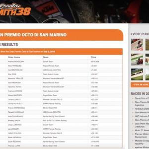 Gran Premio Octo di San Marino e della Riviera di Rimini 2018 Results