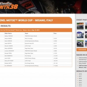 FIM Enel MotoE™ World Cup - Misano 2019 Results