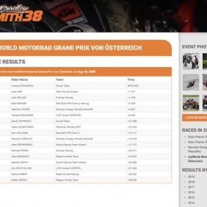 myWorld Motorrad Grand Prix von Österreich 2020 Results